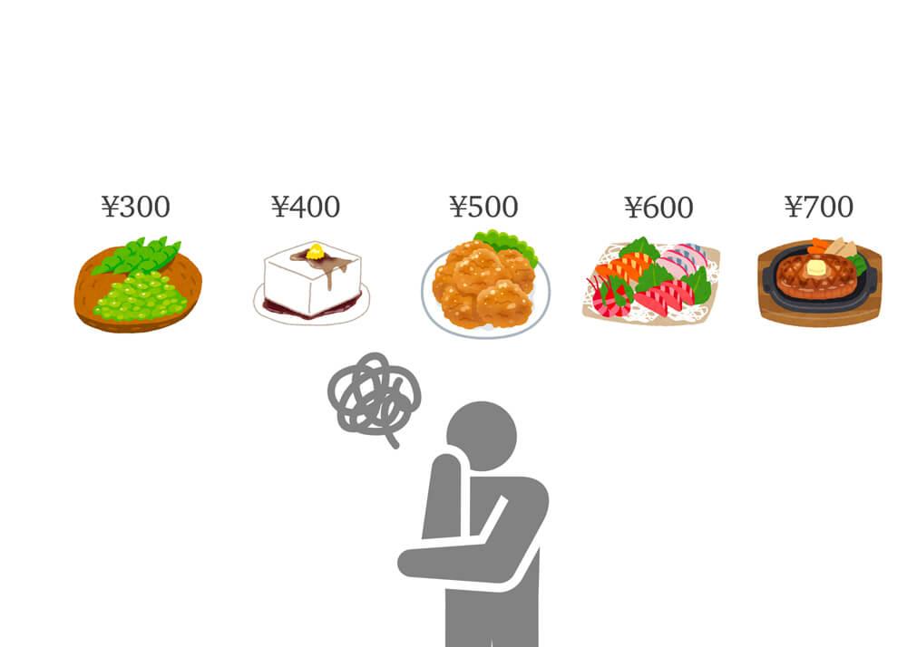 価格設定5つの原理原則